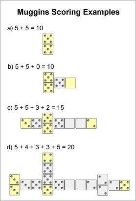 Правила игры в домино | как играть в домино