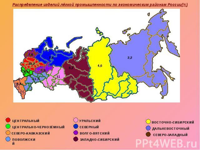 Промышленность россии — отрасли и крупнейшие предприятия