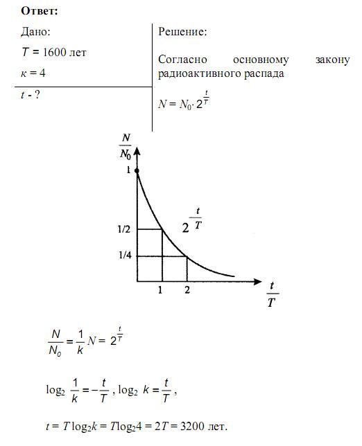 Период полураспада радиоактивных элементов - определение и как его определяют? формула периода полураспада