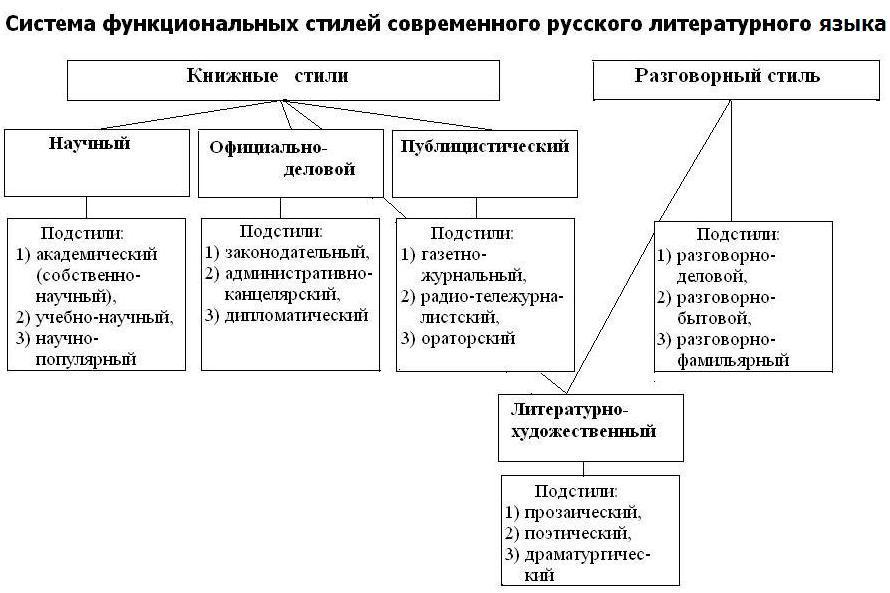 Задание 5. лексические нормы ( паронимы) | авторская платформа pandia.ru