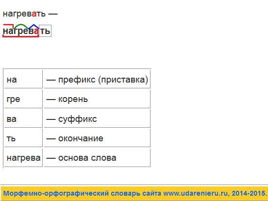 """Конспект """"значимые части слова (морфемы)"""" - учительpro"""
