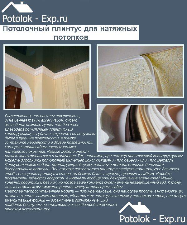 Галтели: что это такое, особенности, виды, монтаж :: syl.ru