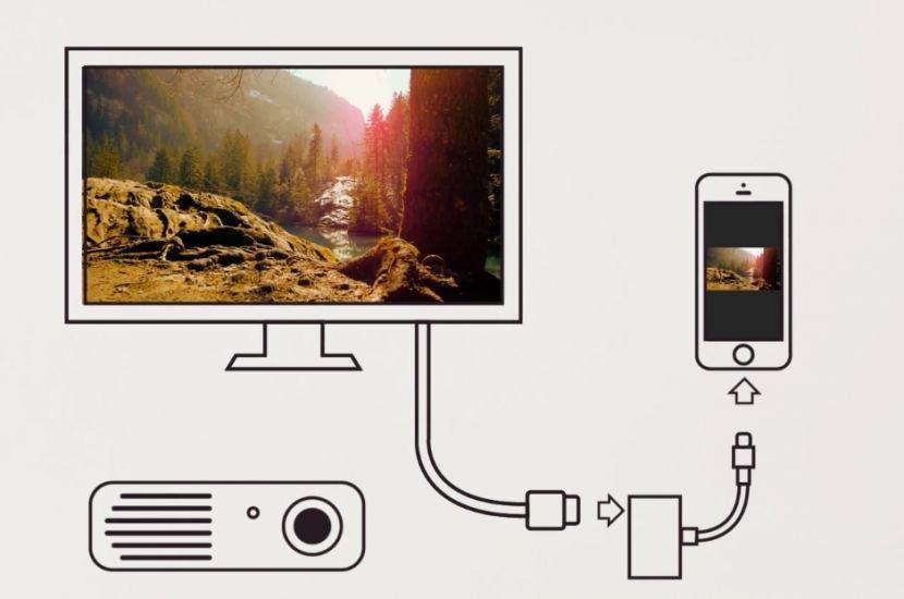 Как выводить изображение с iphone на телевизор