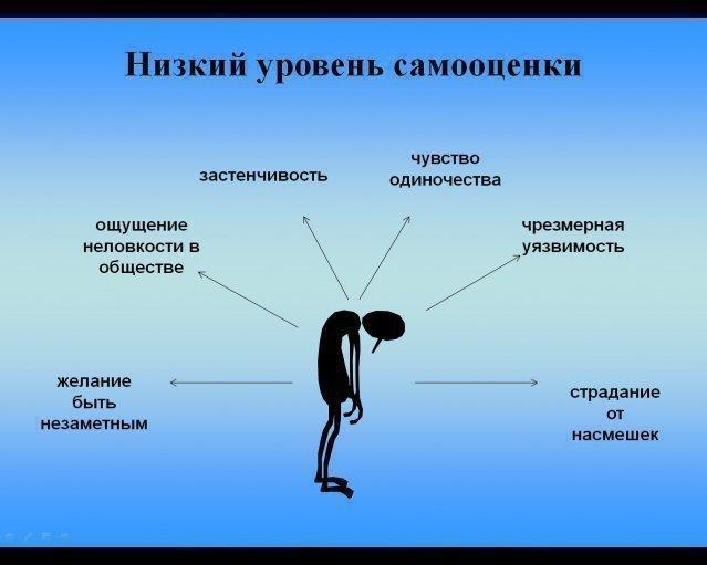 Что такое стресс и как он влияет на человека
