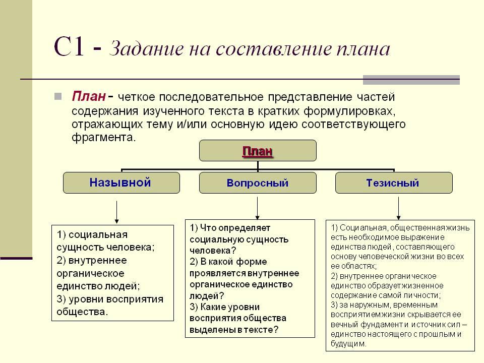 Как составить план текста правильно