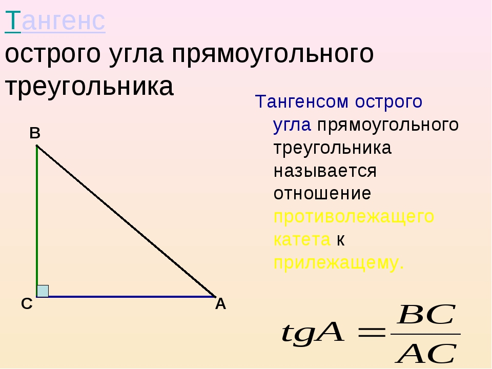 Таблица тангенсов