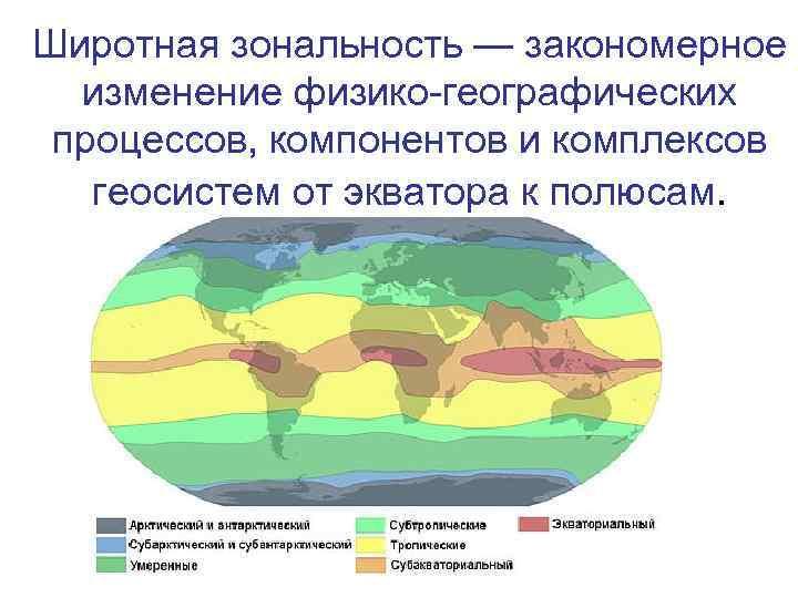 Что такое широтная зональность и высотная поясность, в чем они выражаются, примеры