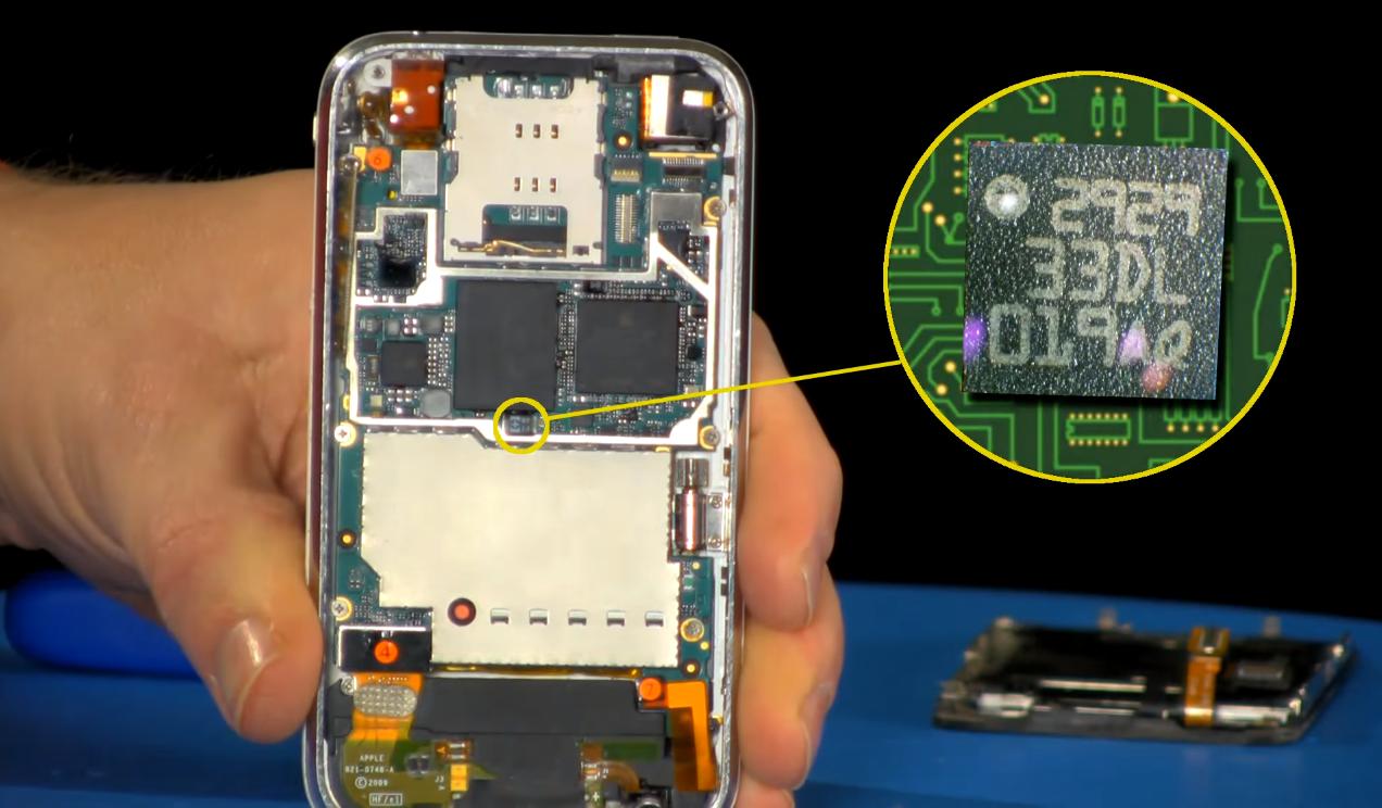 Что такое гироскоп в смартфоне и как он работает - mobcompany.info