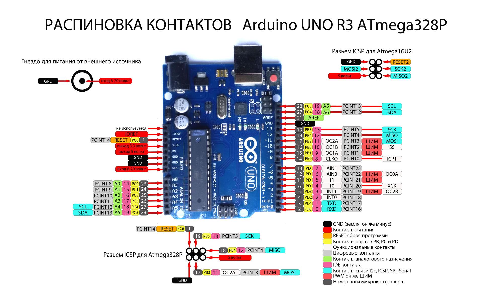 Популярные контроллеры arduino: какую плату выбрать новичку?
