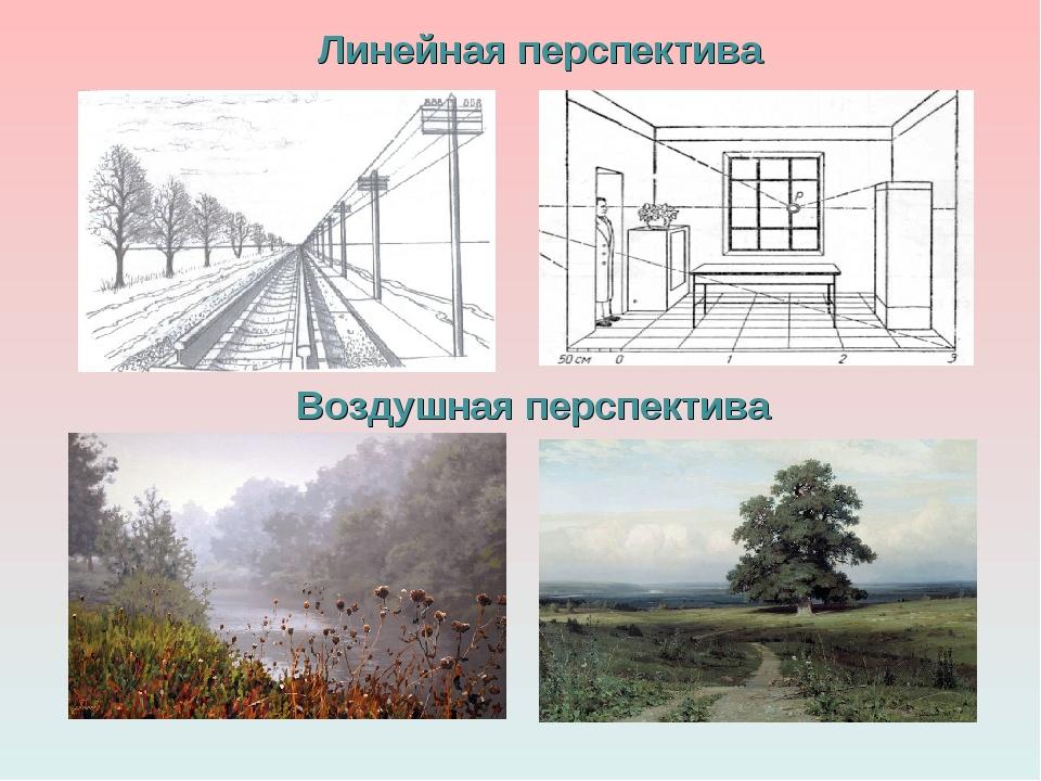 Что такое перспектива в фото и как её использовать