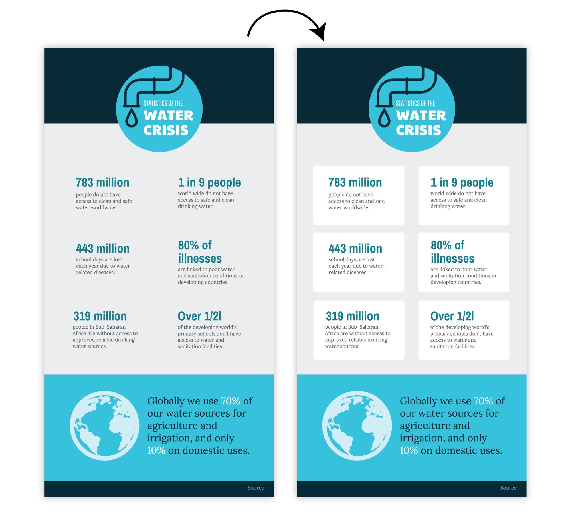 Что такое инфографика, где ее сделать и как заработать на продаже инфографики в интернете | kadrof.ru