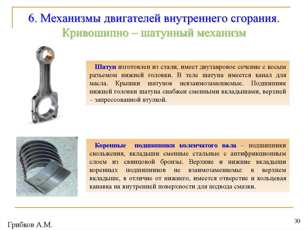 Газораспределительный механизм двигателя (грм): типы, устройство и принцип работы