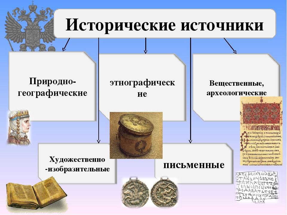 Что такое исторический источник?