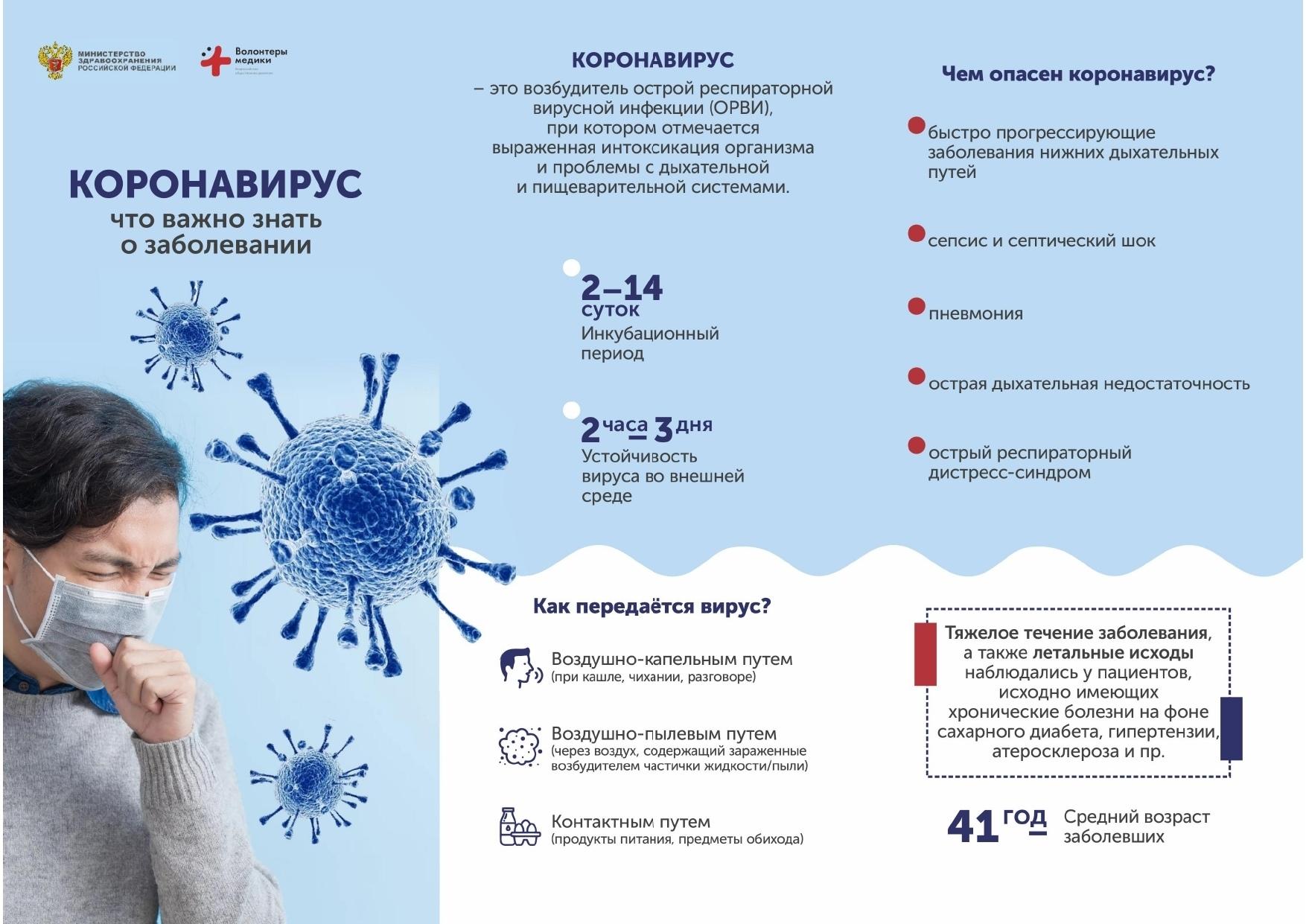 Бессимптомное течение коронавируса: как определить признаки? | коронавирус сегодня