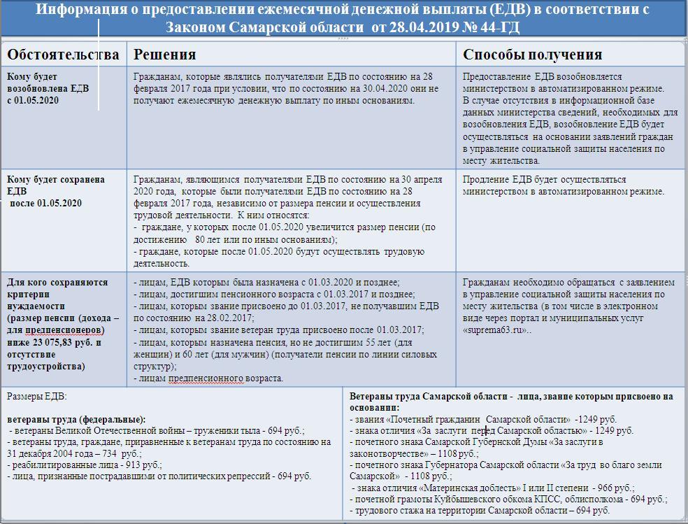 Новые меры поддержки граждан и бизнеса: кому полагаются выплаты от государства — российская газета