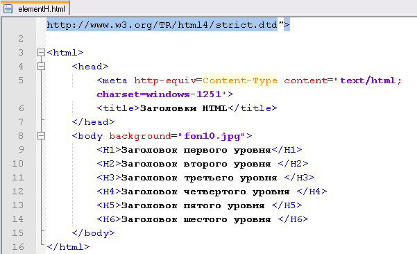 Синтаксис xhtml | htmlbook.ru