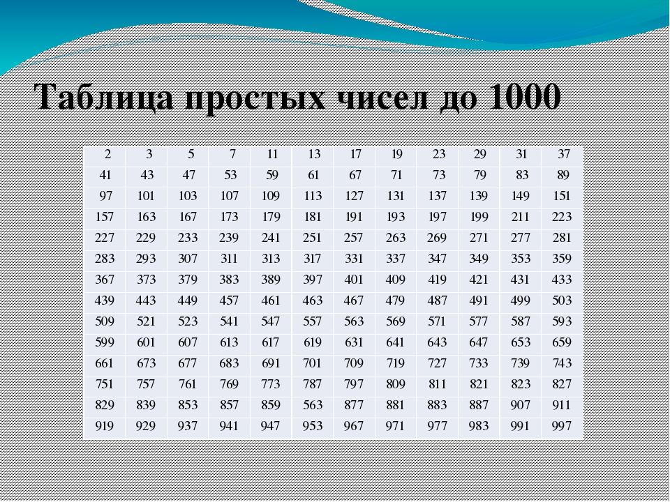 Как проверить, является ли число простым