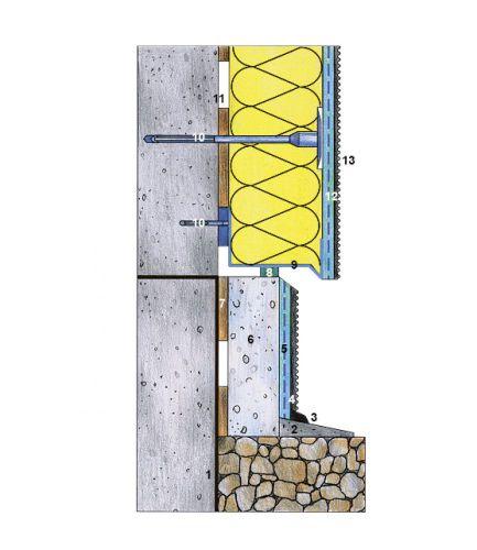 Мокрый фасад: описание технологии, материалы + видео-урок