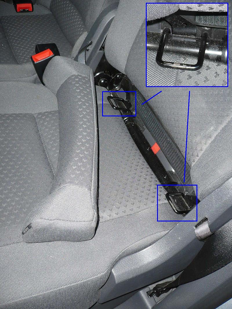 Детская удерживающая система isofix — что это такое в машине