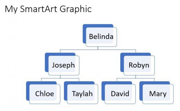 Компмышь: преобразование текста слайда powerpoint  в рисунок smartart