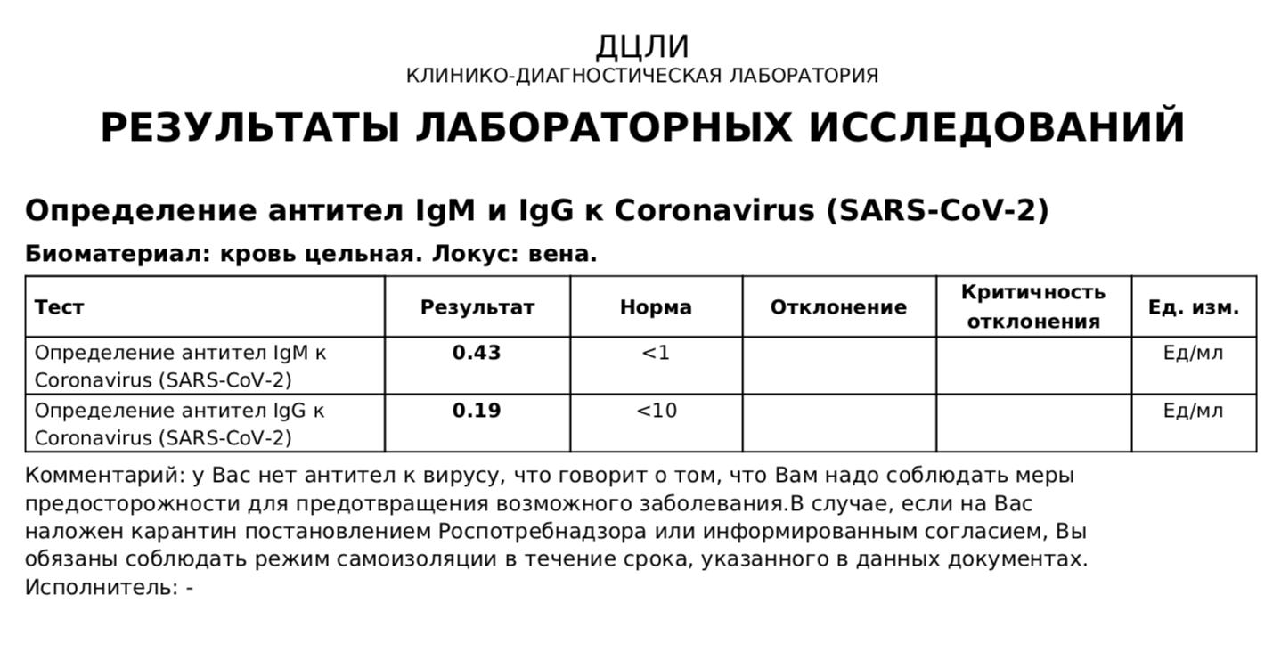 Антитела к коронавирусу: что это значит, у кого они есть