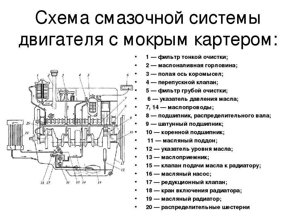 Что такое mpi двигатель? рассказываем, объясняем и разъясняем