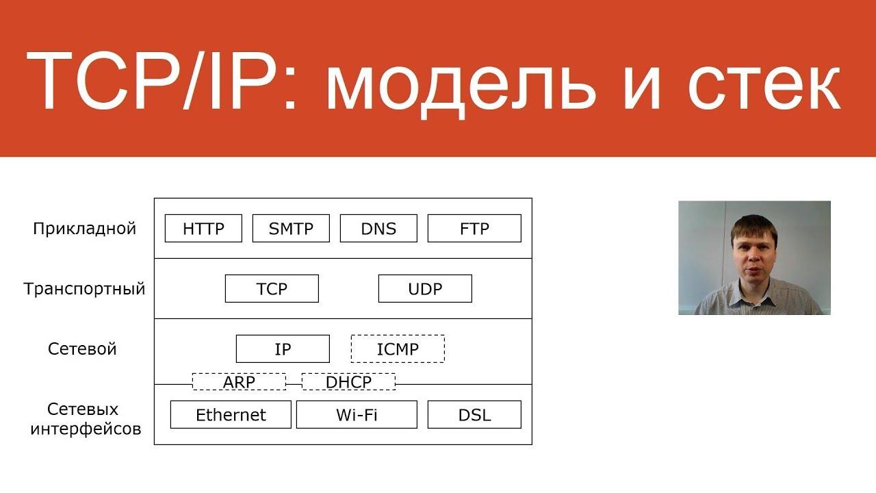 Протокол ip для чайников простым языком на примерах