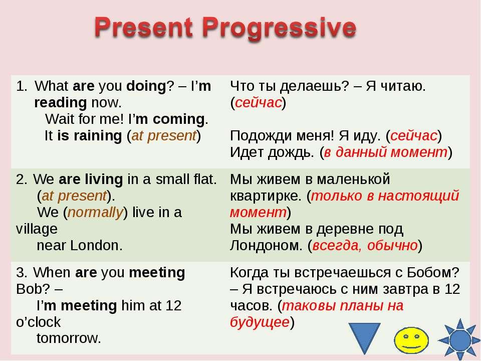 Present continuous tense или настоящее длительное время