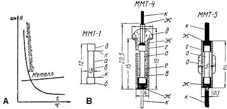Измерение температуры с помощью термистора ntc