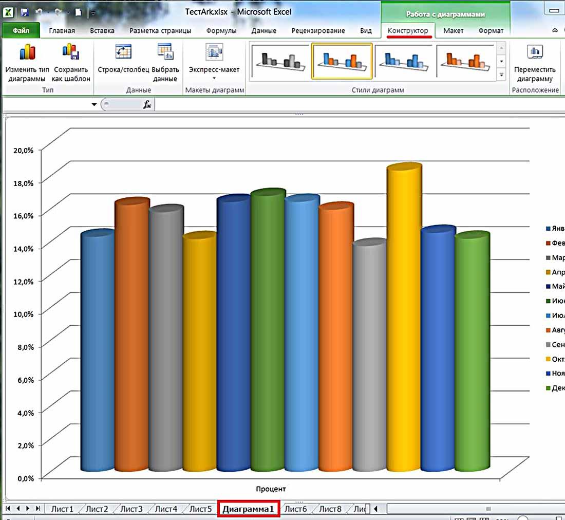 Настройка общих параметров диаграммы
