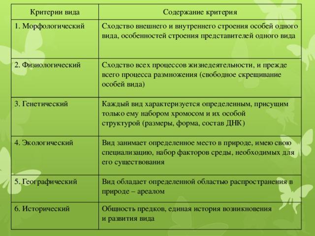 5.вид: критерии и структура