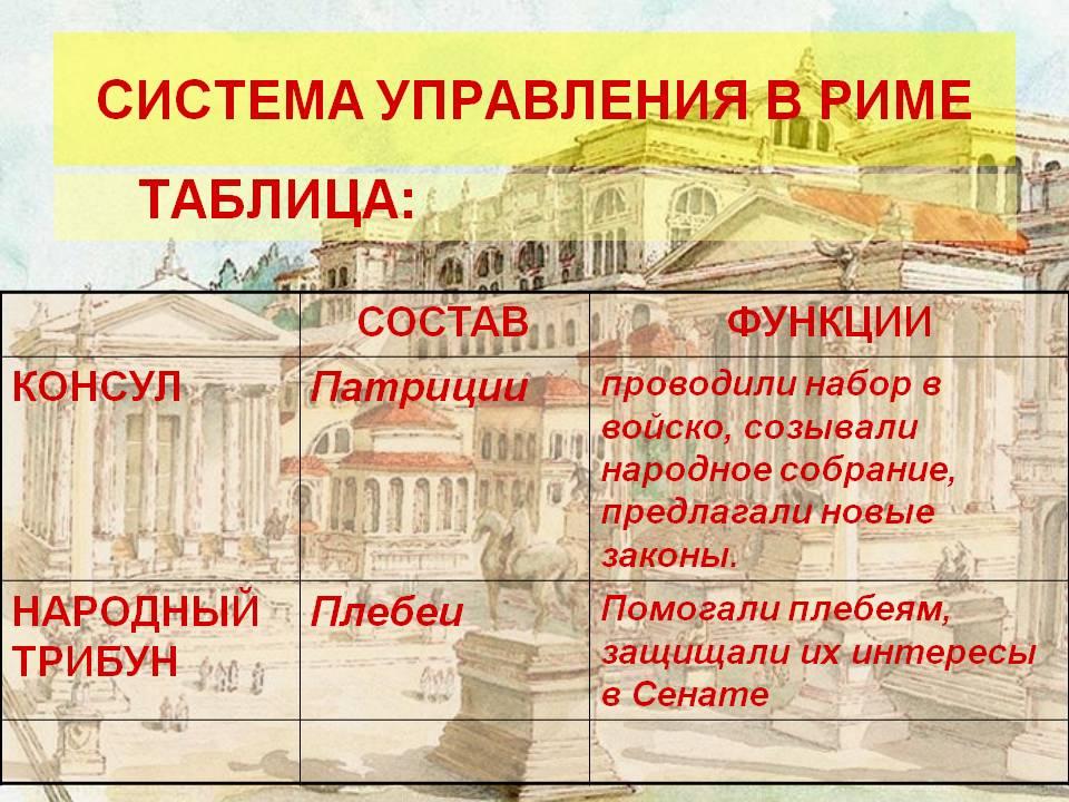 Консул (организация) — википедия. что такое консул (организация)