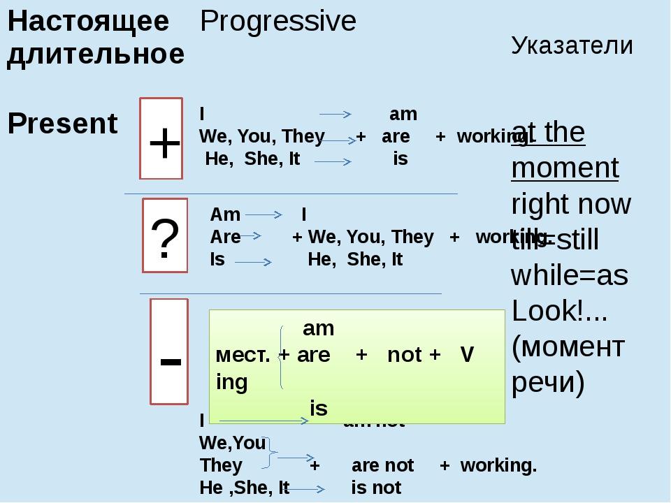 Present continuous - правила и примеры использования в английском языке