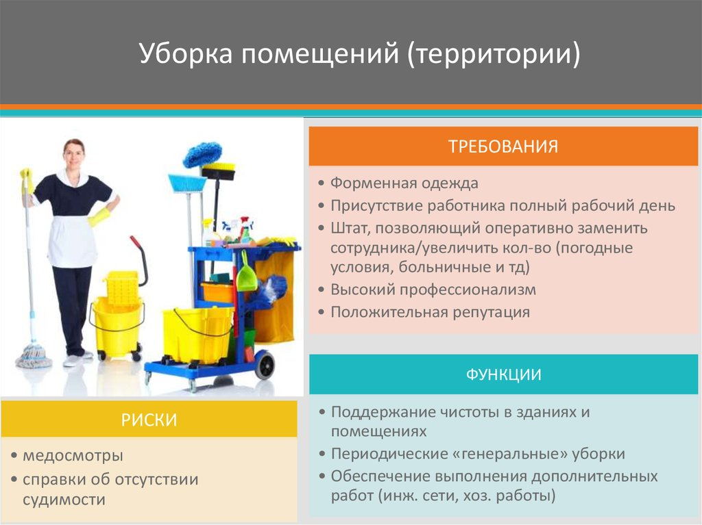Рейтинг клининговых компаний москвы и московской области (исследование 2019-2020 года)