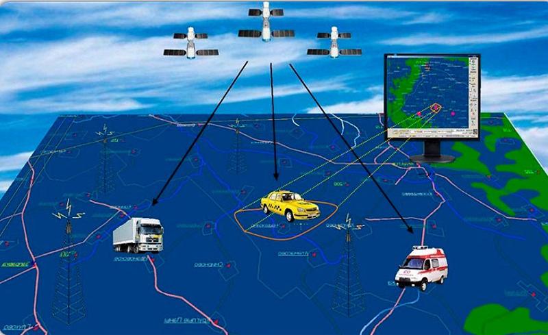Глонасс - это... глобальные навигационные спутниковые системы. что такое глонасс и чем он отличается от gps