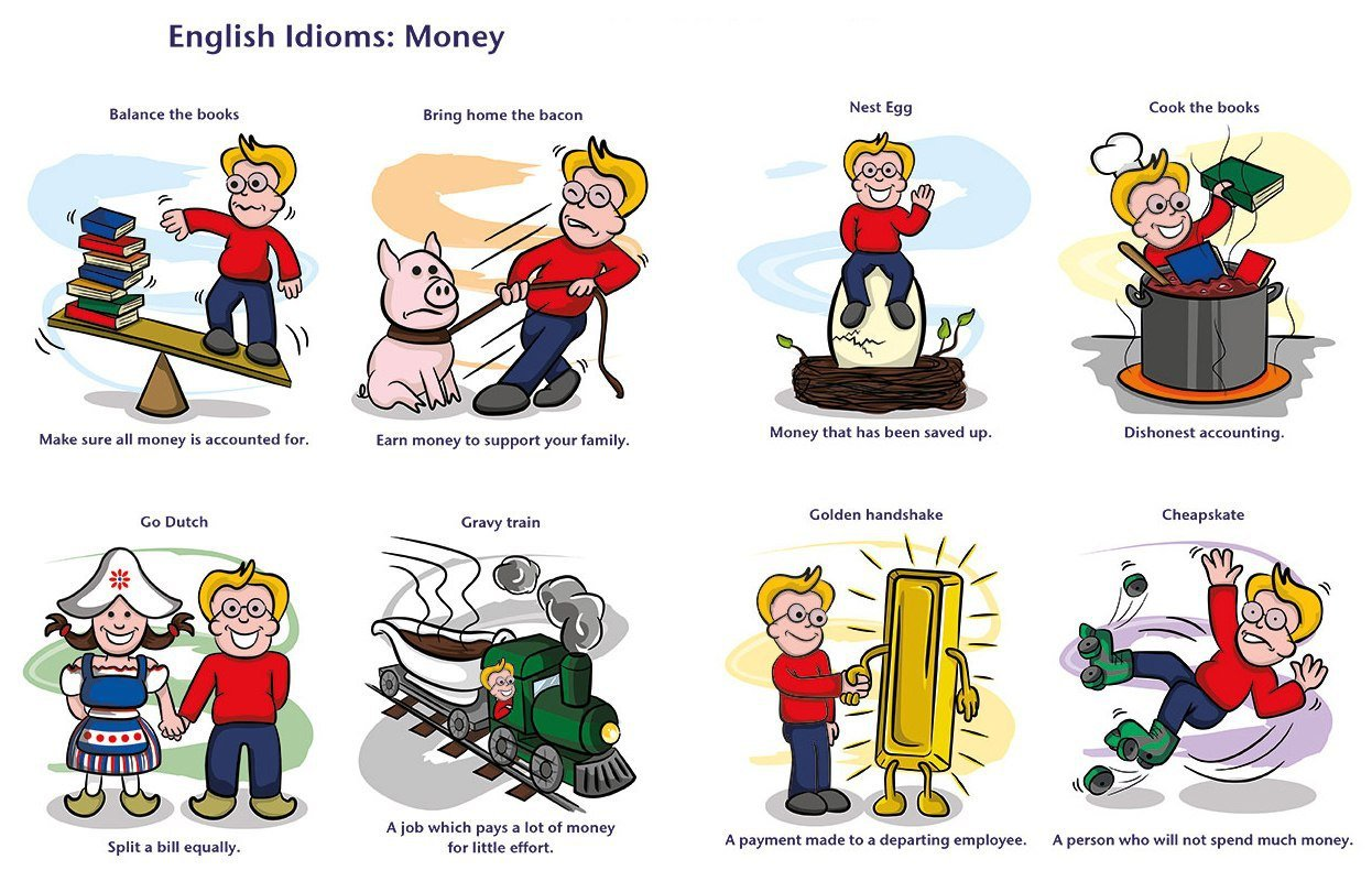 Топ 100 самых важных идиом  — лучшие устойчивые выражения в английском языке
