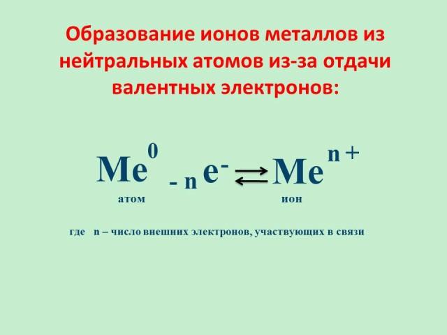 4.6. металлическая связь