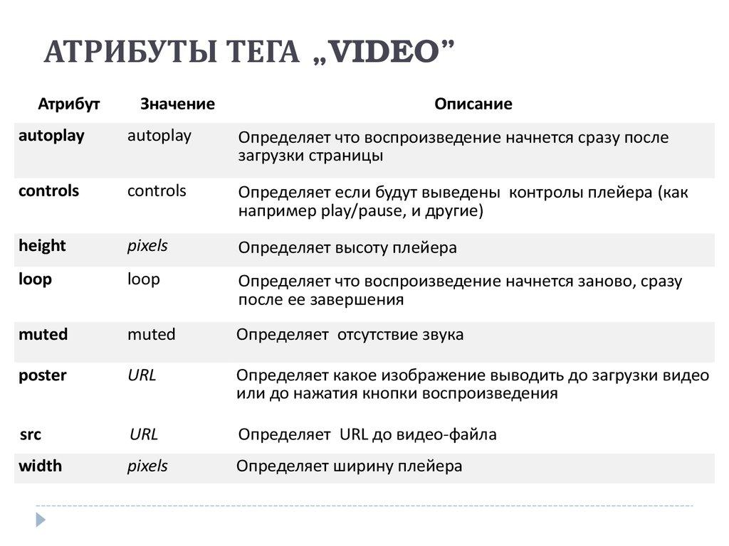 Теги по категориям   справочник html