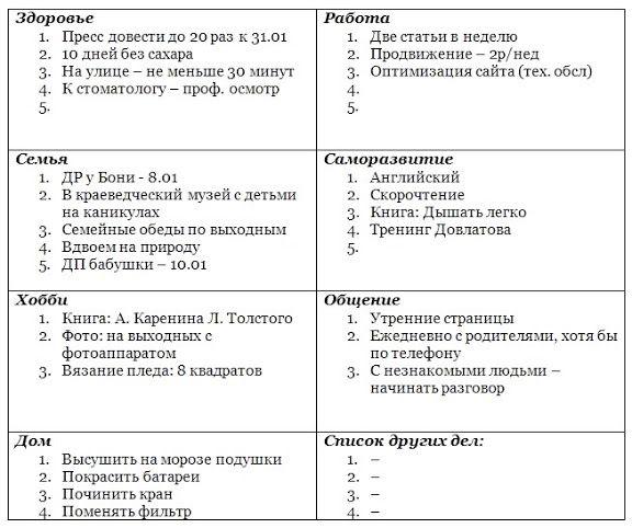 Развернутый план  - большая энциклопедия нефти и газа, статья, страница 1