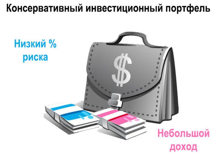 Что такое инвестиционный портфель (2020 год) | trandinvest.ru