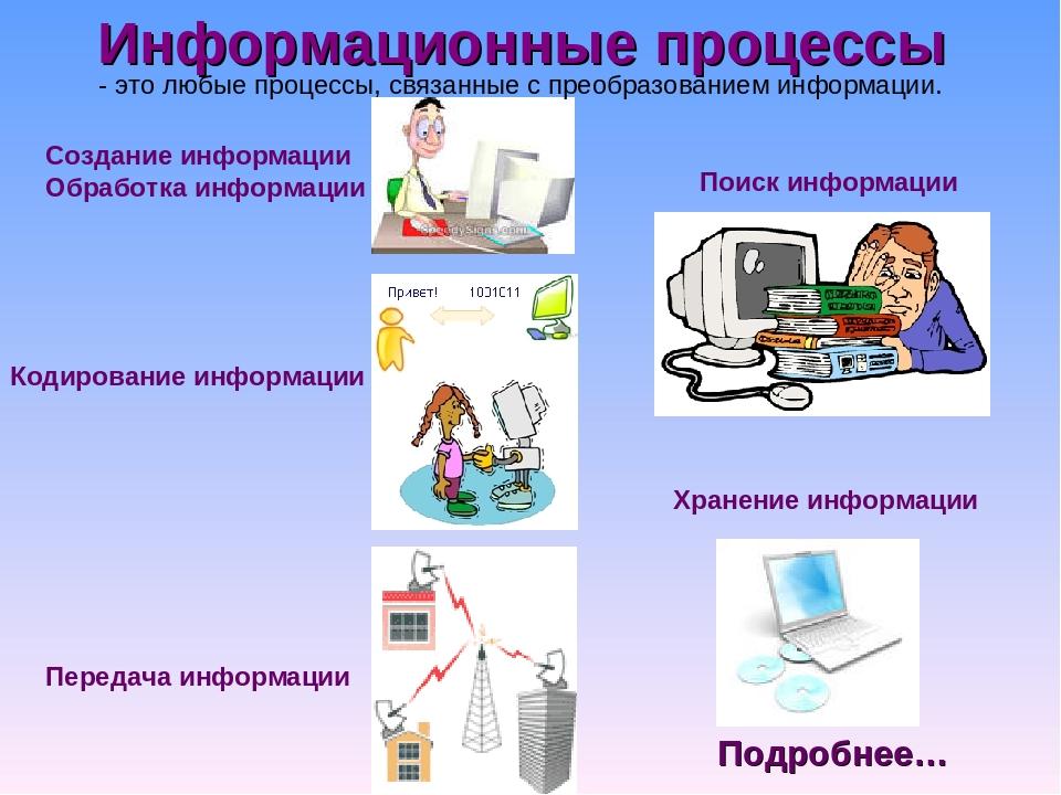 Что такое информационные процессы? информационные процессы: презентация, урок