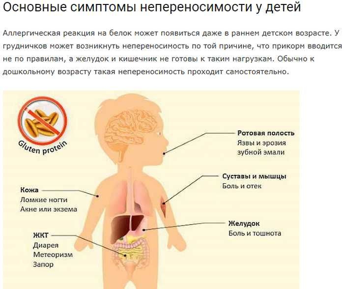 Целиакия: что это такое? симптомы у взрослых, диагностика и лечение