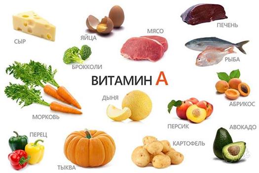 Что такое ретинол? зачем нужны витамины группы а?