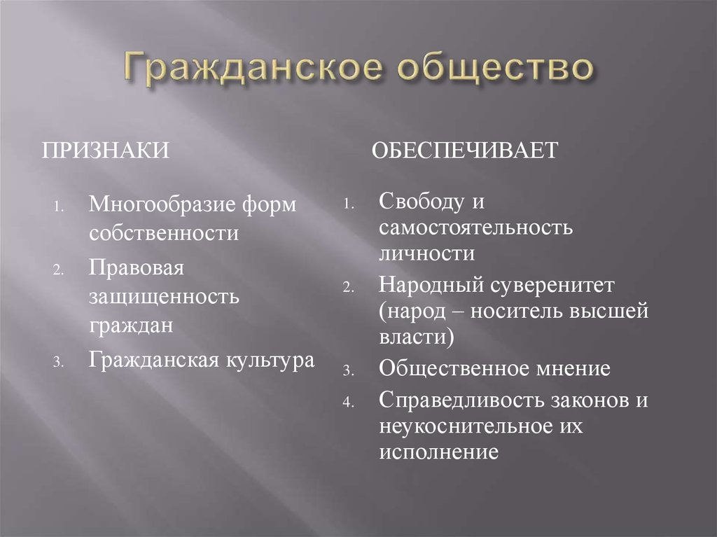 """Что такое социальный институт. что значит """"институты гражданского общества"""""""