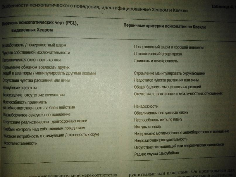 Психопатия: причины возникновения, признаки, симптомы