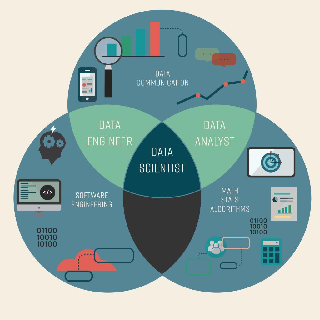Гайд в мир data science для начинающих