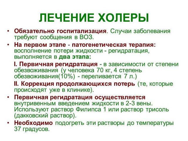 Что такое холера, симптомы, лечение и профилактика заболевания medistok.ru - жизнь без болезней и лекарств