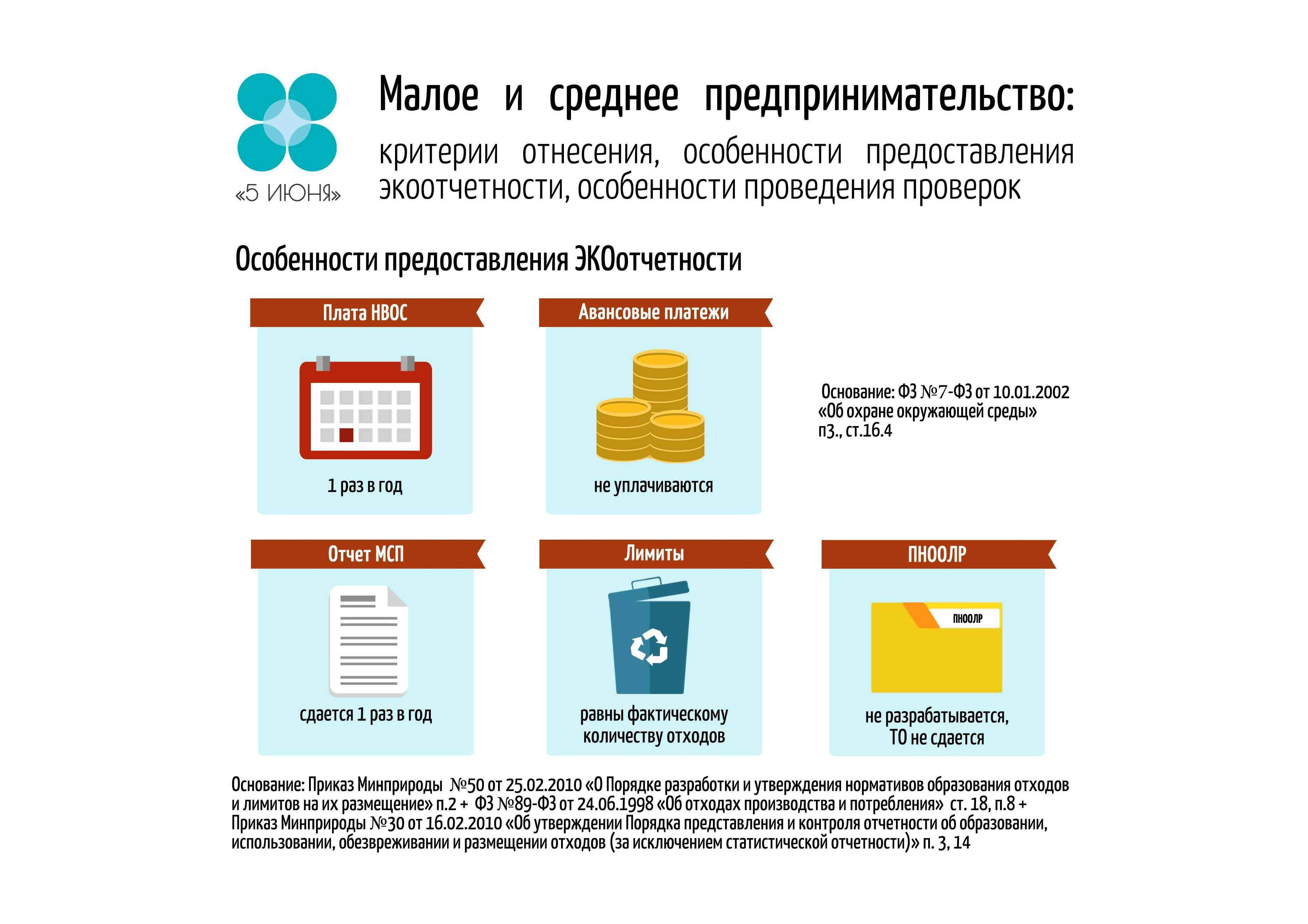 Мсп банк — википедия. что такое мсп банк