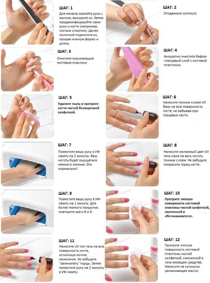 Праймер для ногтей: для чего он нужен, как наносить, рейтинг марок + видео и отзывы