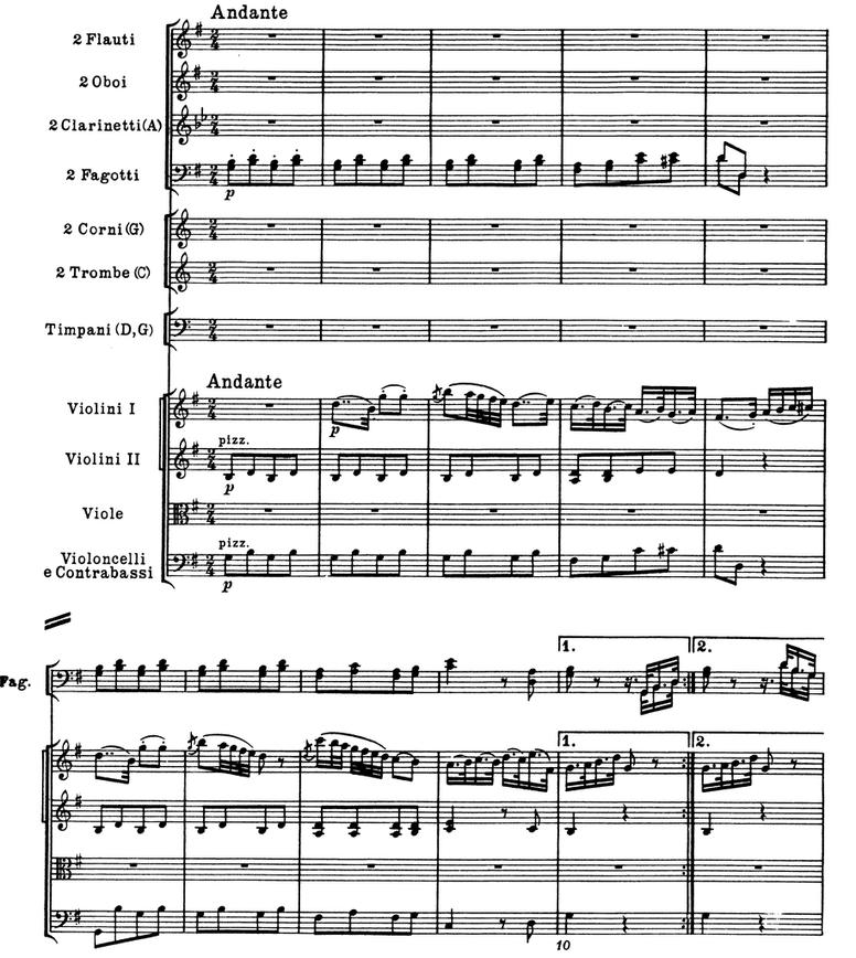Общество русского симфонического оркестра - russian symphony orchestra society